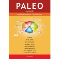 Guide - Paleo Diet Guide